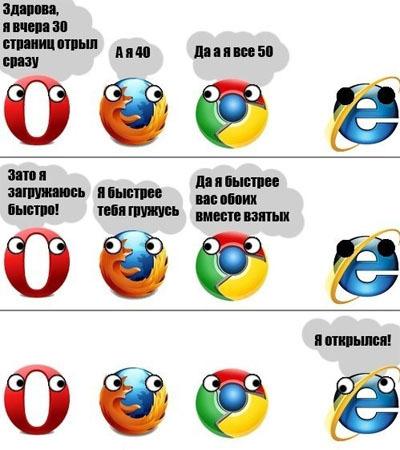 Крутые комиксы про Internet Explorer